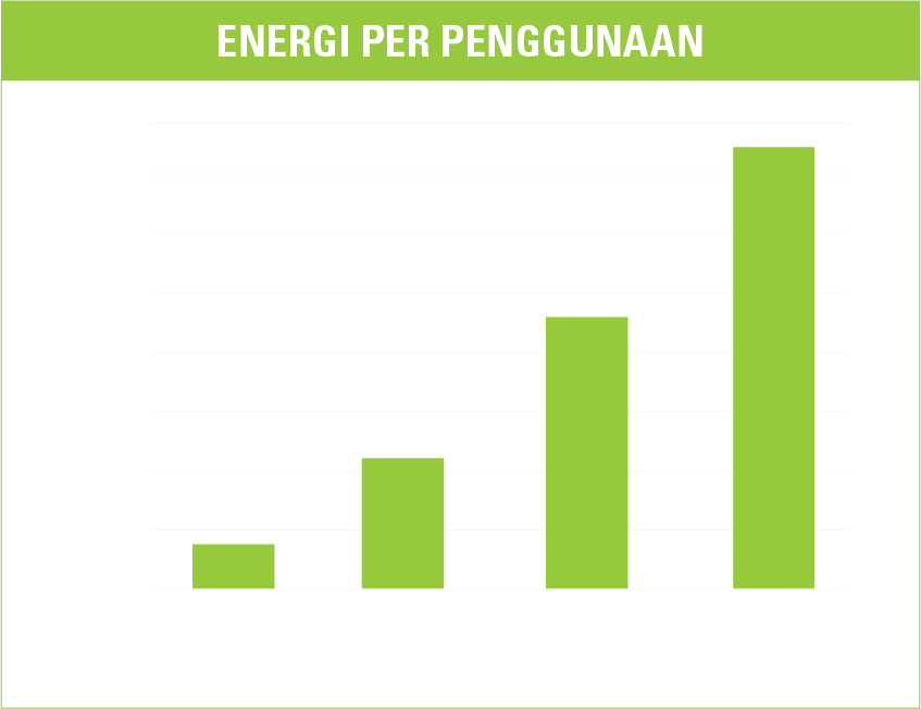 greenpanel-graph2